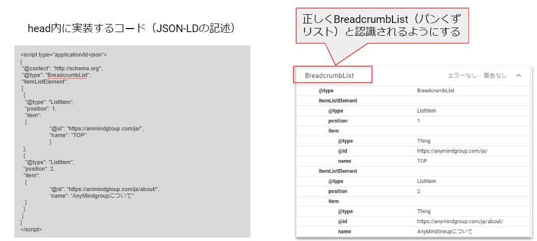 構造化データ-BreadcrumbList